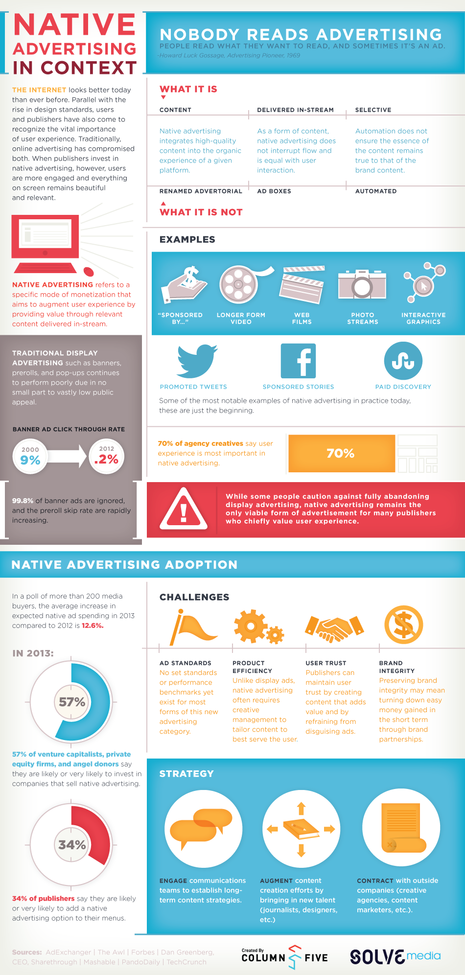 native advertising infografic