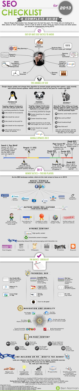 seo-checklist-complete-guide-infographic