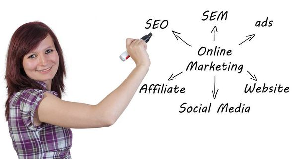 online_marketing_plan