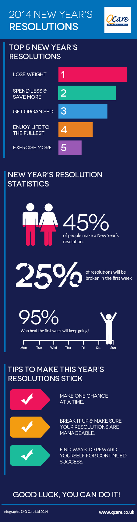 New Year Infographic 2014