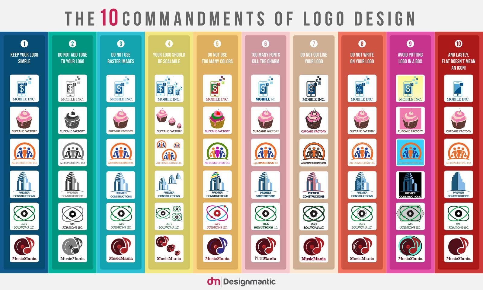10-Commandments-of-Logo-Design