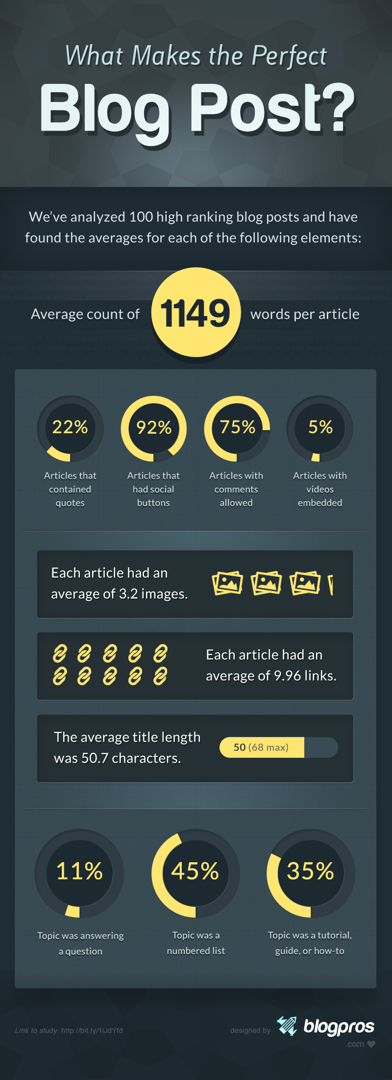 infographic-blog-perfect