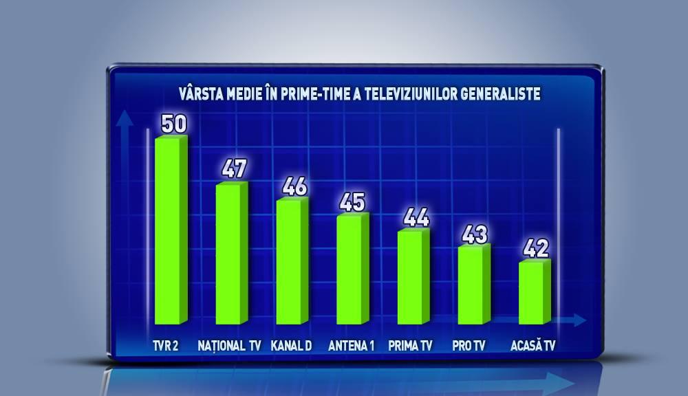 tv-generaliste