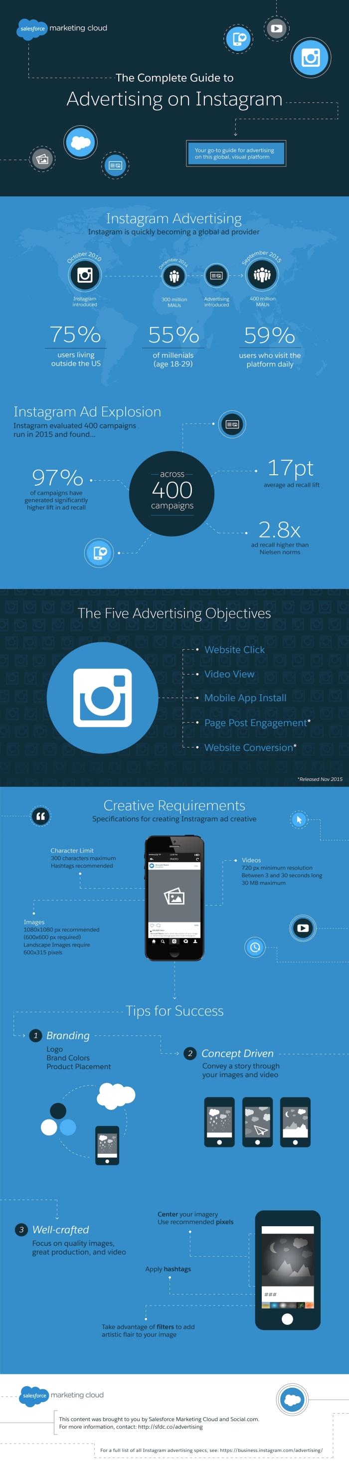salesforce_IG_infographic