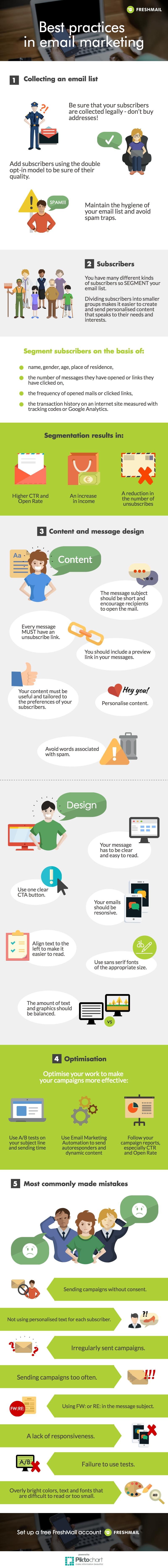 sfaturi-email-marketing