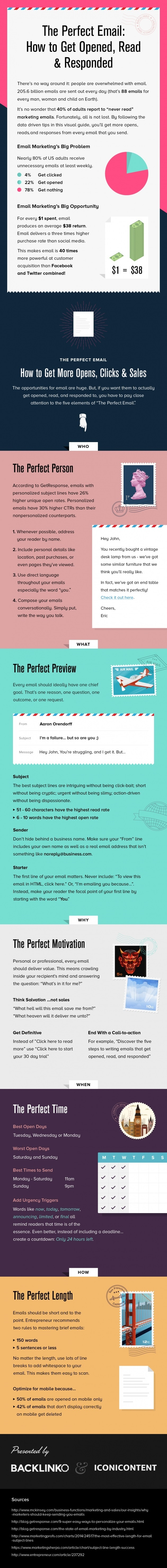 writing-the-perfect-email-infographic