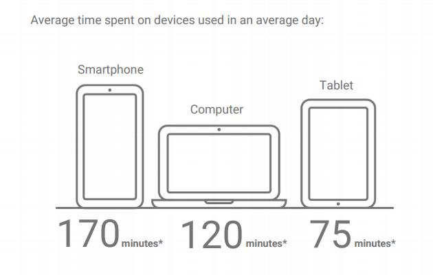 timp-dispozitive